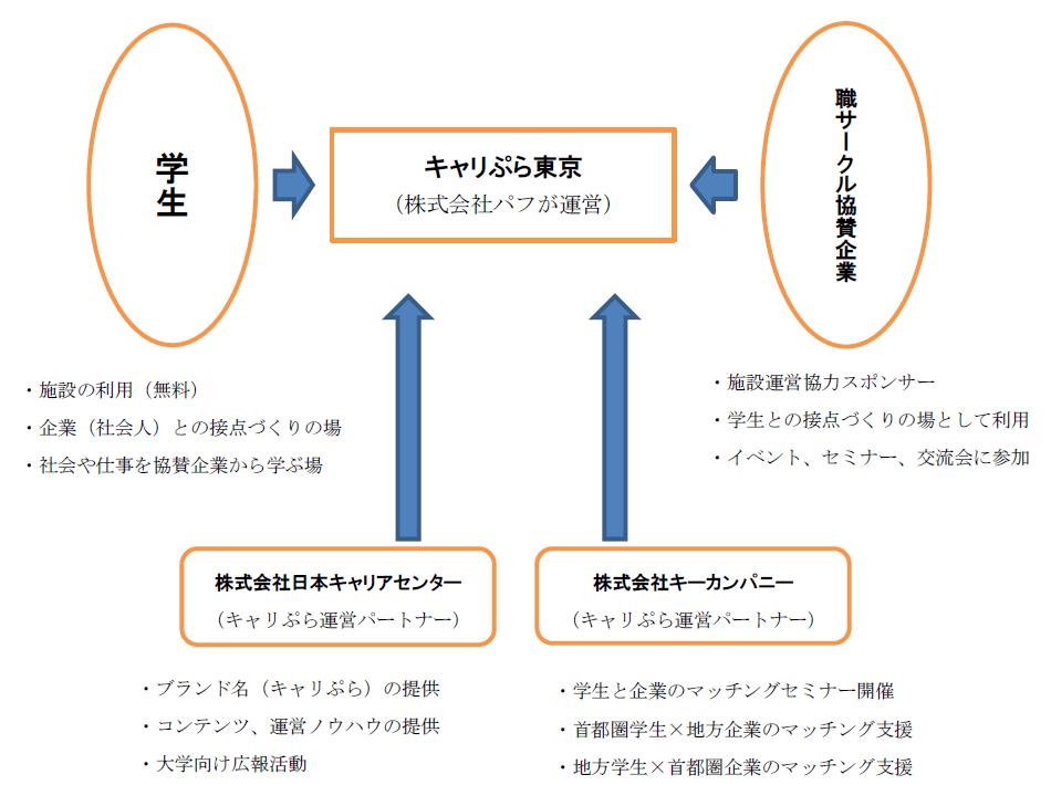 20130709